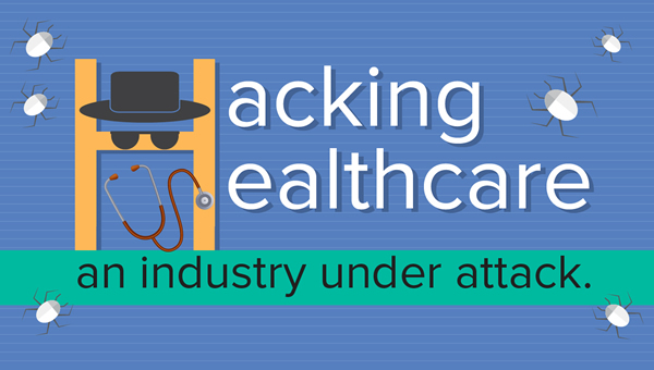 Phishing Attacks on Healthcare Organizations